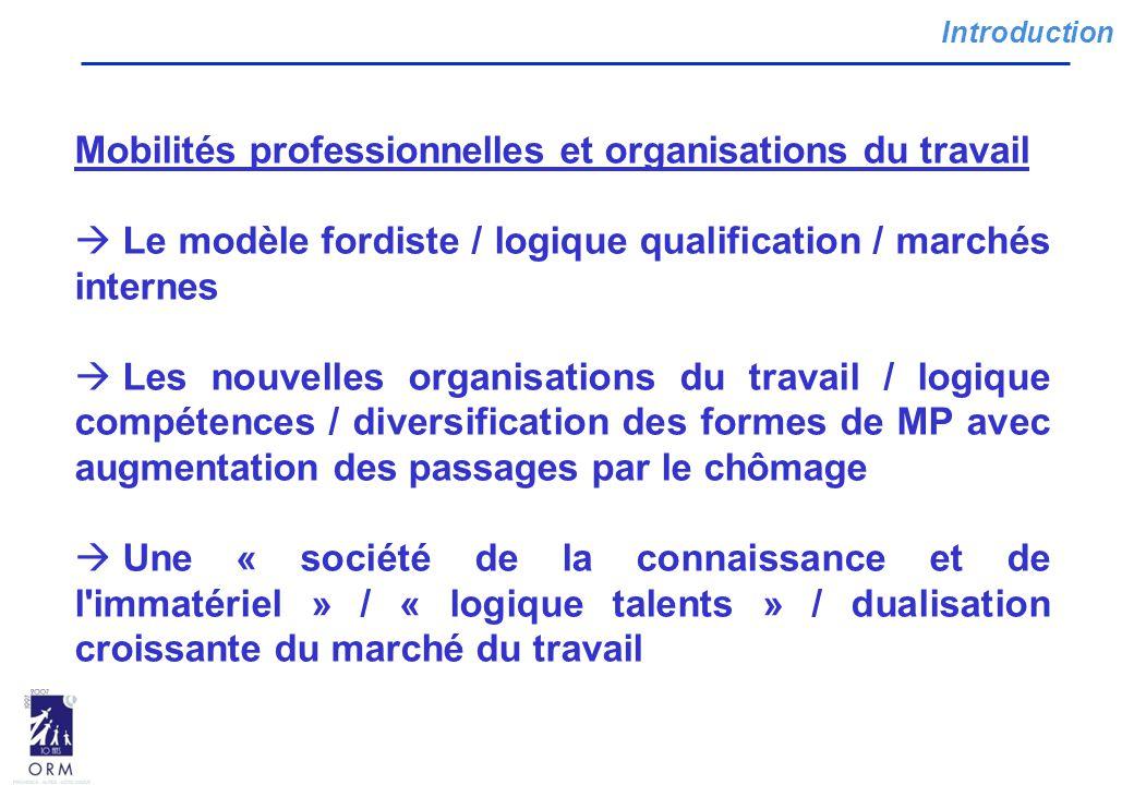 Mobilités professionnelles et organisations du travail