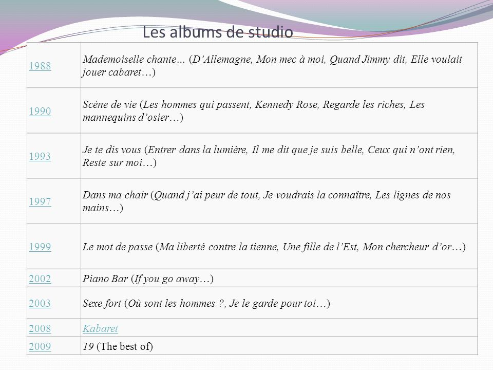 Les albums de studio 1988. Mademoiselle chante… (D'Allemagne, Mon mec à moi, Quand Jimmy dit, Elle voulait jouer cabaret…)
