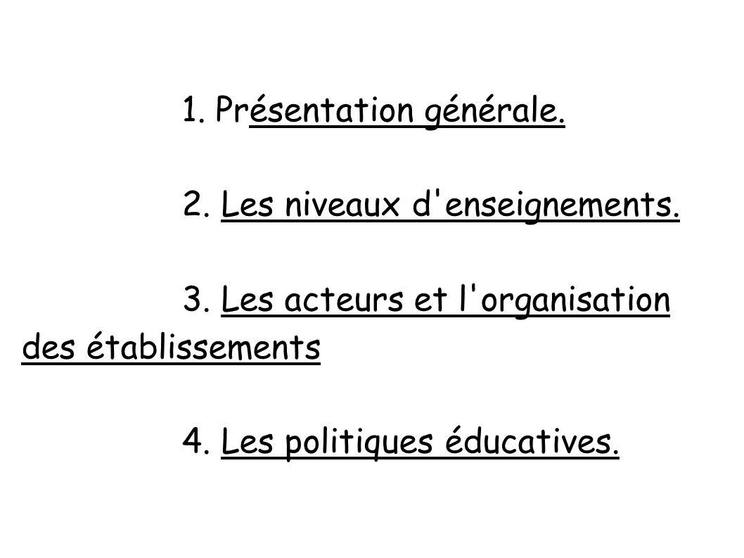 1. Présentation générale.