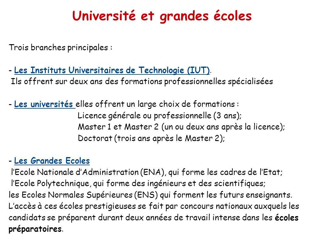 Université et grandes écoles