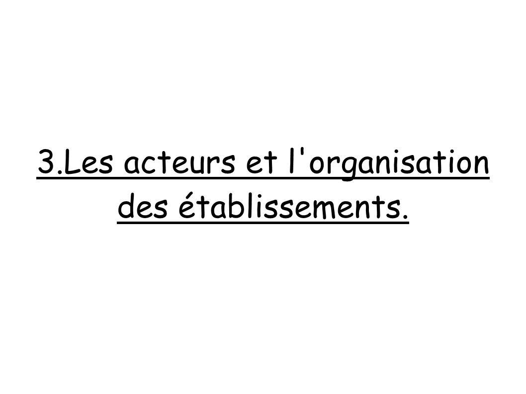 3.Les acteurs et l organisation des établissements.