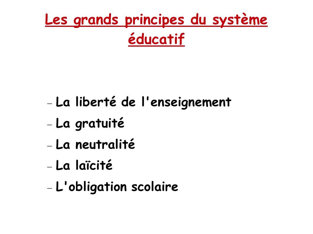 Les grands principes du système éducatif