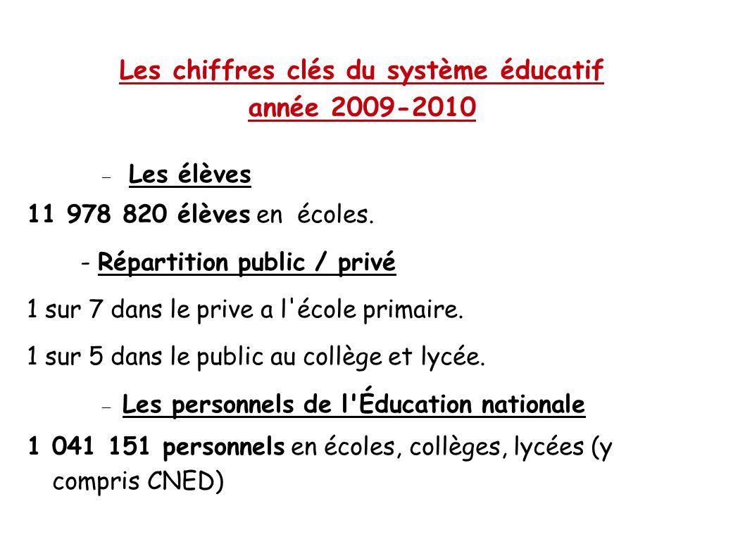 Les chiffres clés du système éducatif année 2009-2010