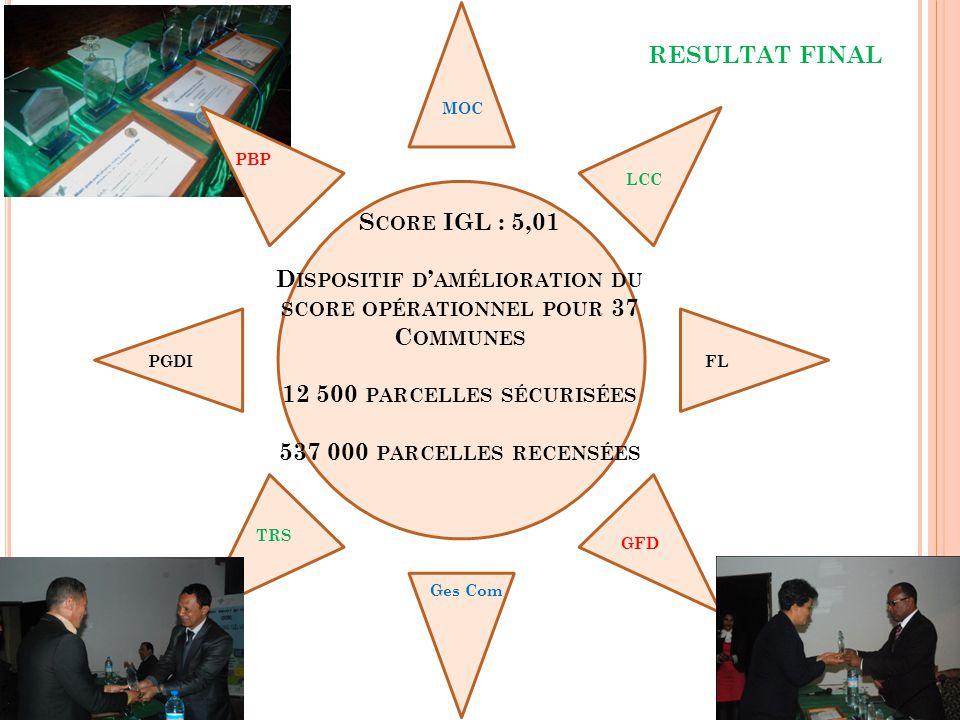Dispositif d'amélioration du score opérationnel pour 37 Communes