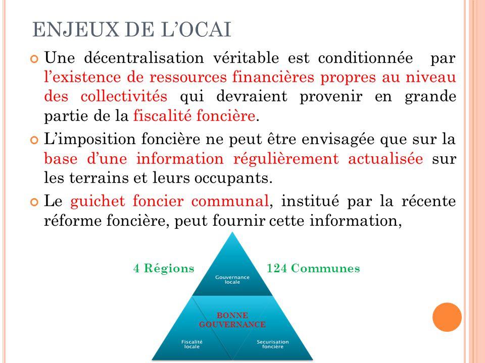ENJEUX DE L'OCAI