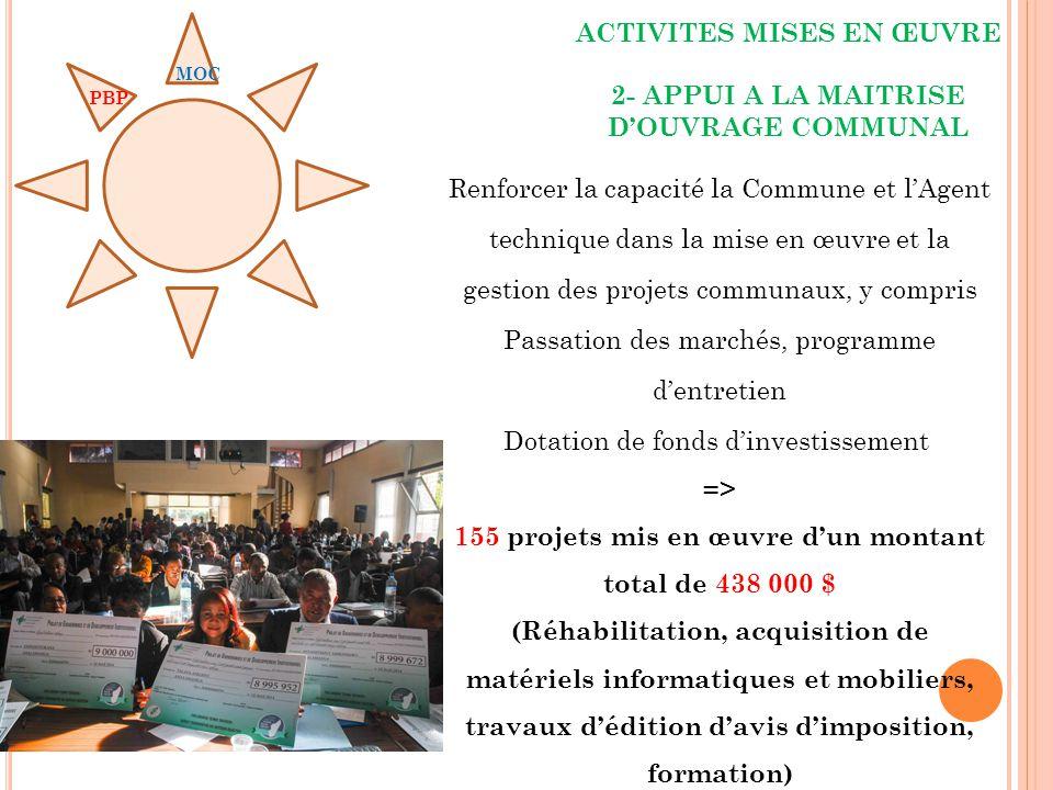 ACTIVITES MISES EN ŒUVRE 2- APPUI A LA MAITRISE D'OUVRAGE COMMUNAL