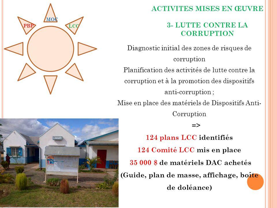 ACTIVITES MISES EN ŒUVRE 3- LUTTE CONTRE LA CORRUPTION