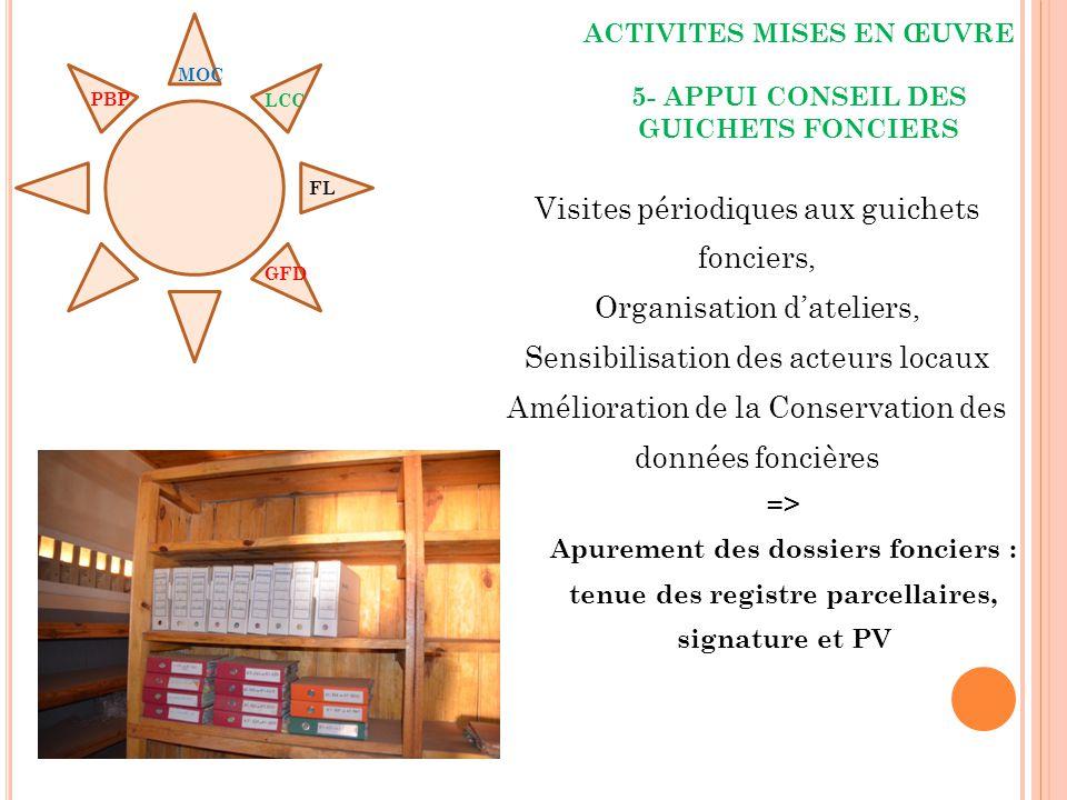 ACTIVITES MISES EN ŒUVRE 5- APPUI CONSEIL DES GUICHETS FONCIERS