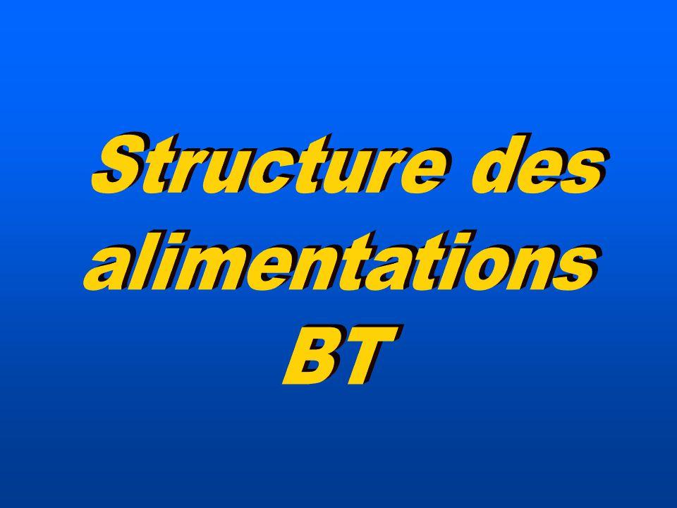 Structure des alimentations BT