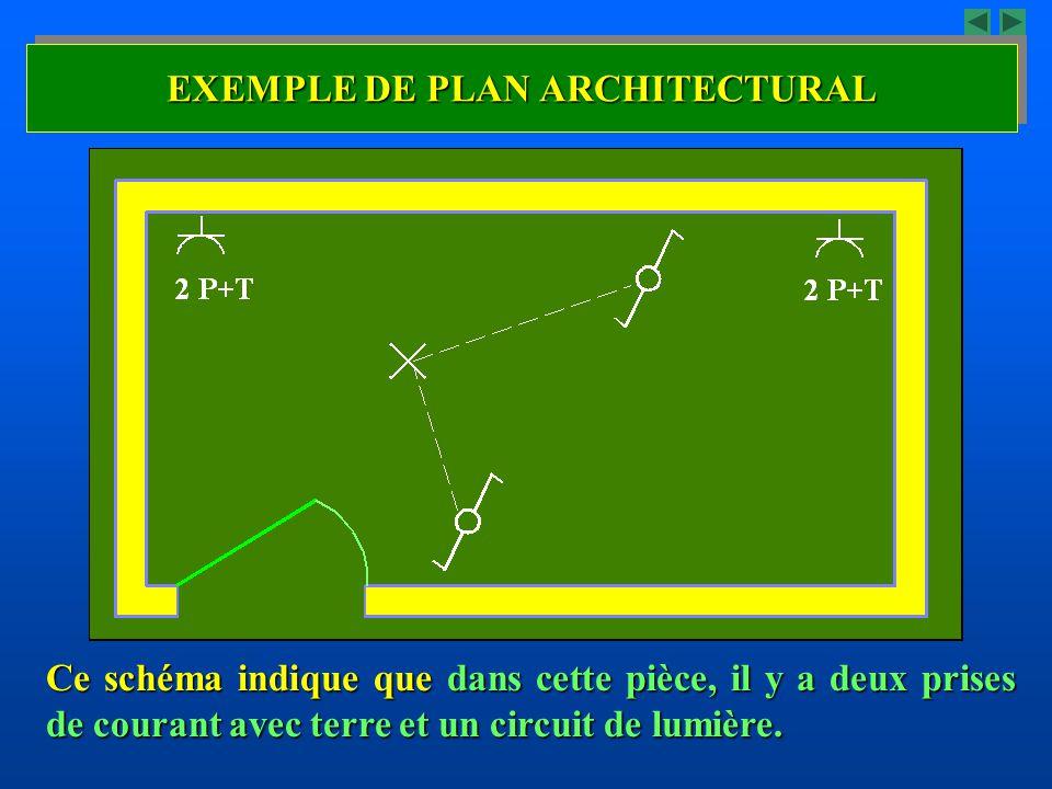 EXEMPLE DE PLAN ARCHITECTURAL