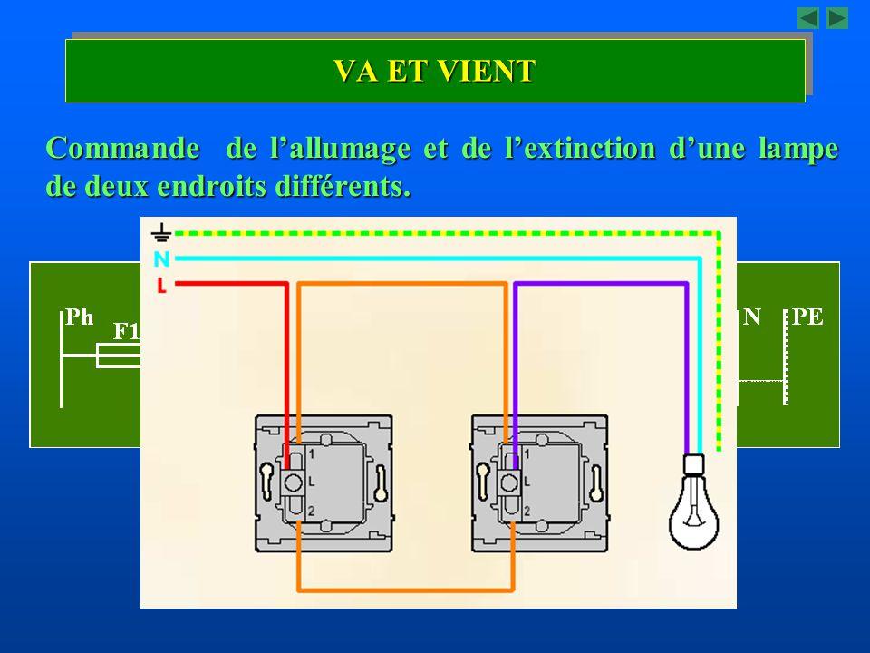 VA ET VIENT Commande de l'allumage et de l'extinction d'une lampe de deux endroits différents.