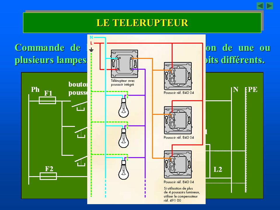 LE TELERUPTEUR Commande de l'allumage et de l'extinction de une ou plusieurs lampes, de deux ou plusieurs endroits différents.