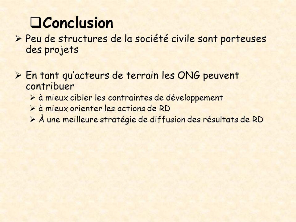 Conclusion Peu de structures de la société civile sont porteuses des projets. En tant qu'acteurs de terrain les ONG peuvent contribuer.