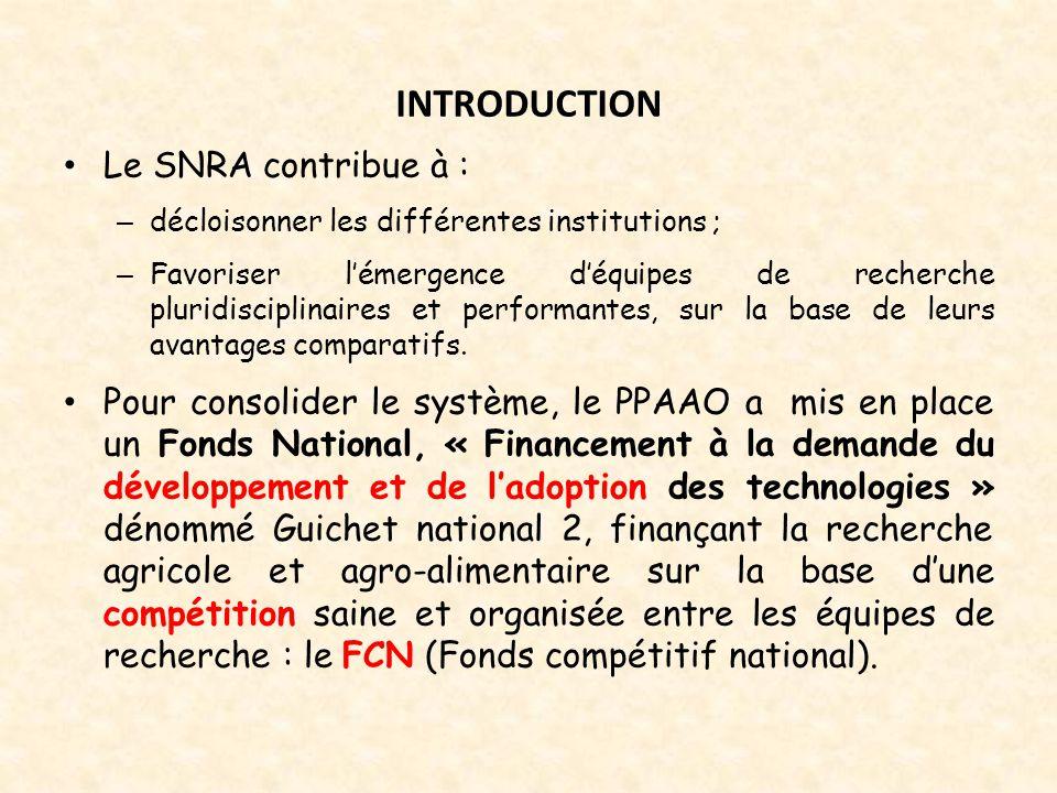 INTRODUCTION Le SNRA contribue à :