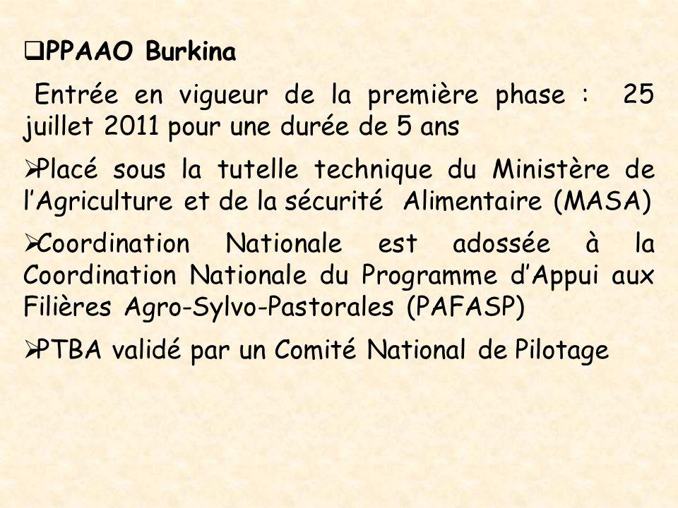 PPAAO Burkina Entrée en vigueur de la première phase : 25 juillet 2011 pour une durée de 5 ans.