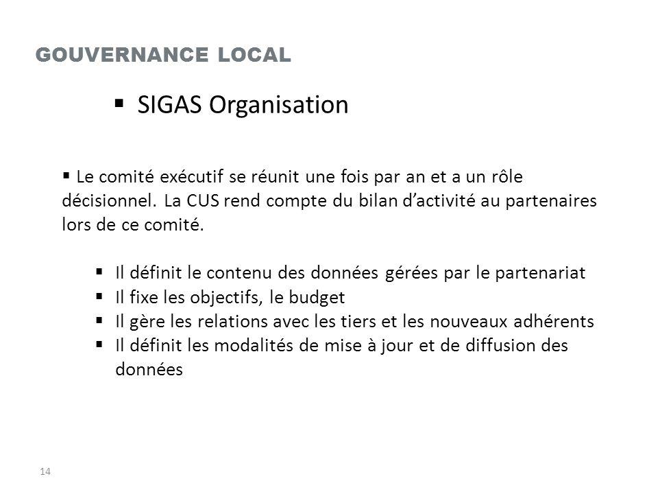 SIGAS Organisation 2. Fonctionnement du partenariat gouvernance LOCAL