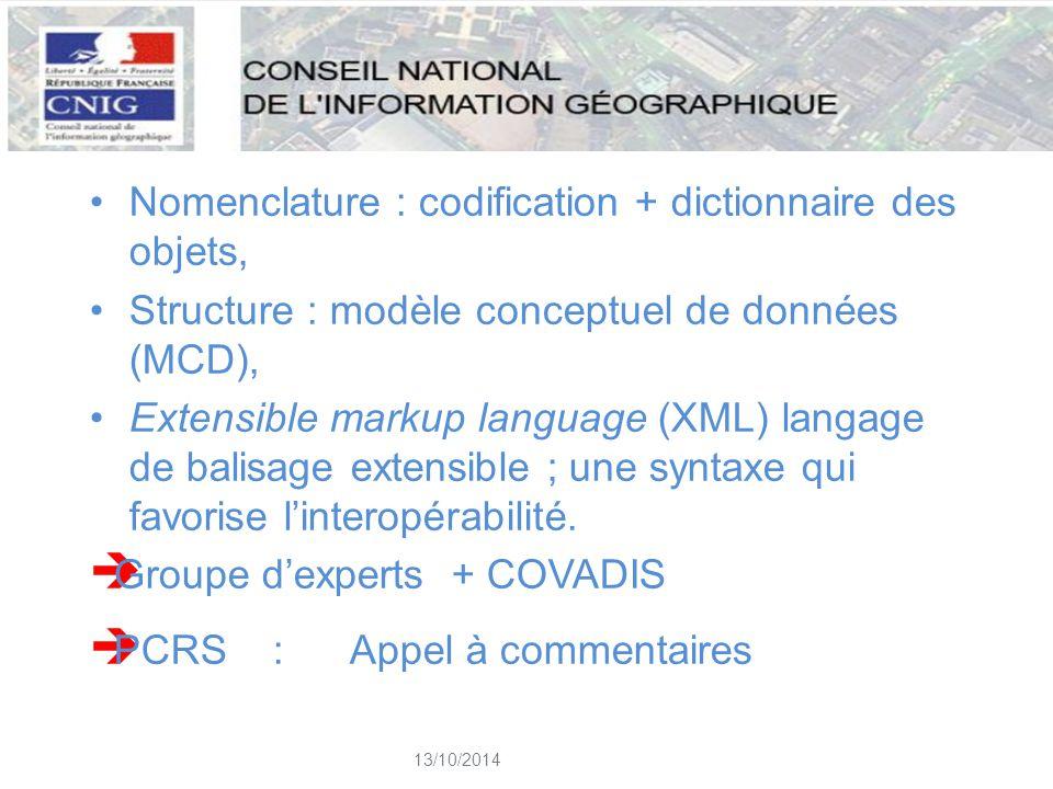 Nomenclature : codification + dictionnaire des objets,