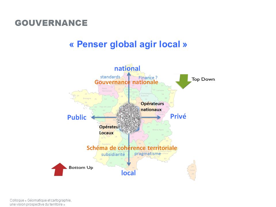 « Penser global agir local »