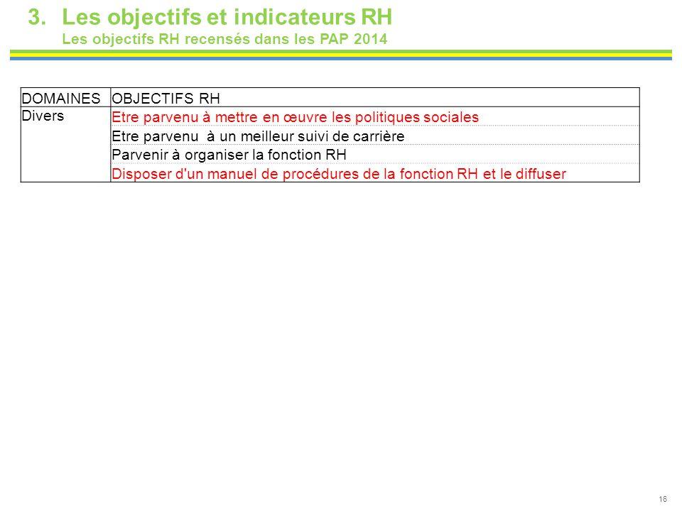 Les objectifs et indicateurs RH
