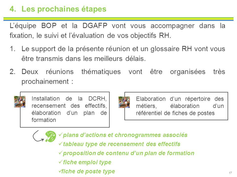 Les prochaines étapes L'équipe BOP et la DGAFP vont vous accompagner dans la fixation, le suivi et l'évaluation de vos objectifs RH.
