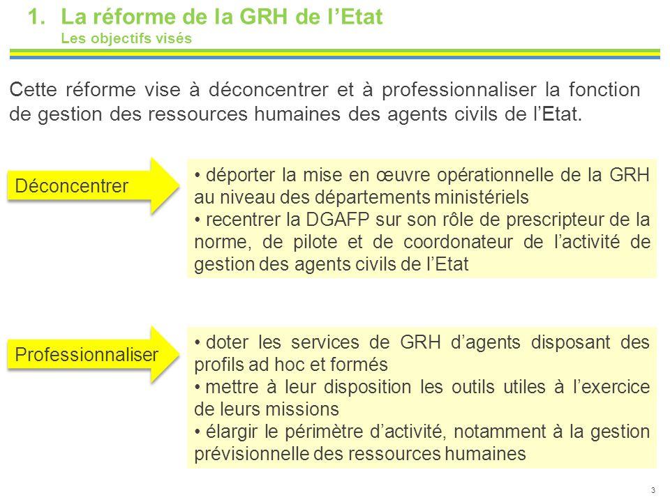 La réforme de la GRH de l'Etat