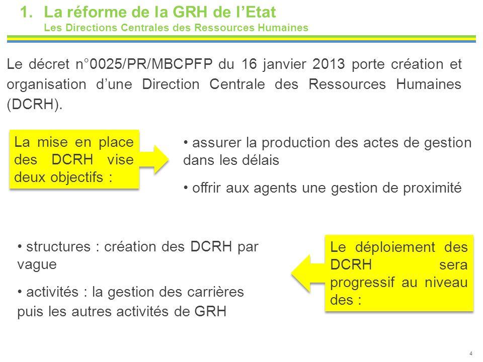 les objectifs de la gestion des ressources humaines pdf