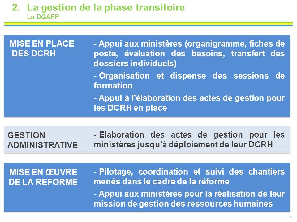 La gestion de la phase transitoire