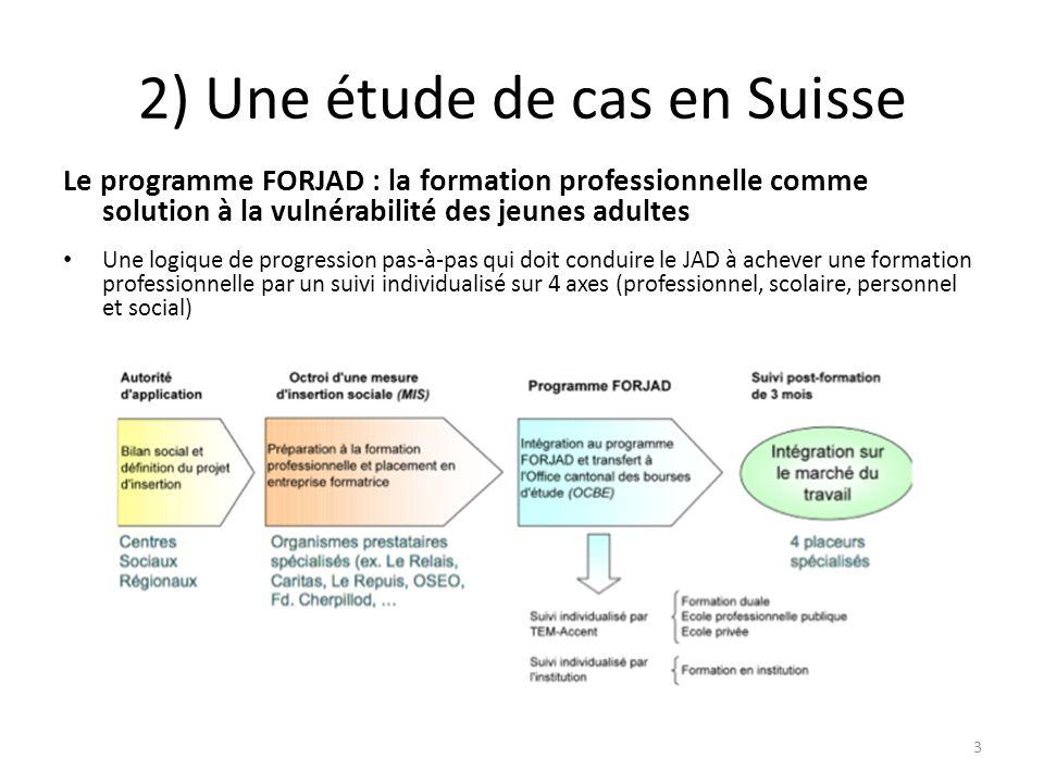2) Une étude de cas en Suisse