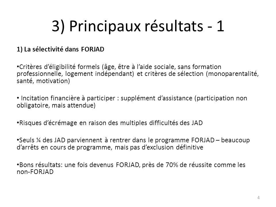 3) Principaux résultats - 1
