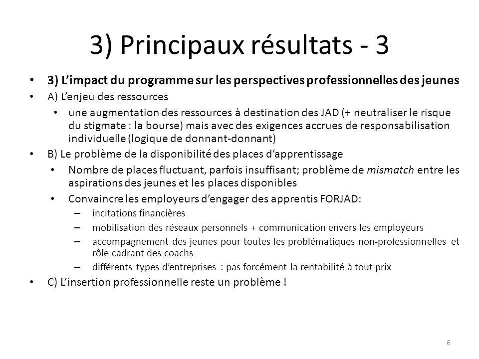 3) Principaux résultats - 3