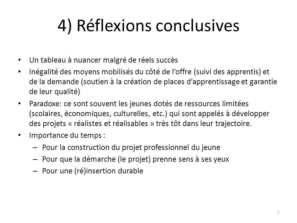 4) Réflexions conclusives