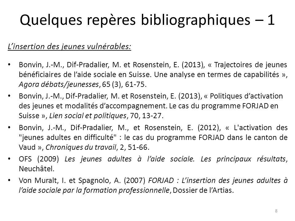Quelques repères bibliographiques – 1