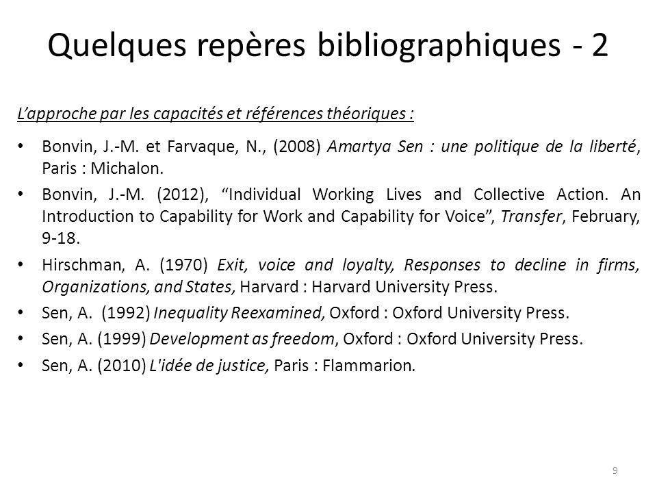 Quelques repères bibliographiques - 2
