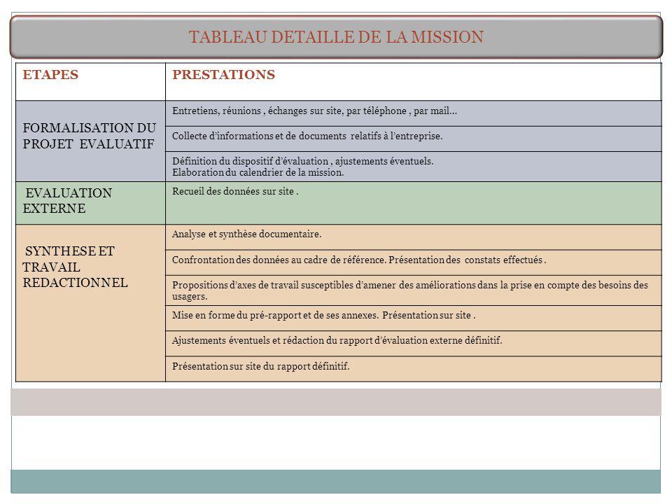 TABLEAU DETAILLE DE LA MISSION