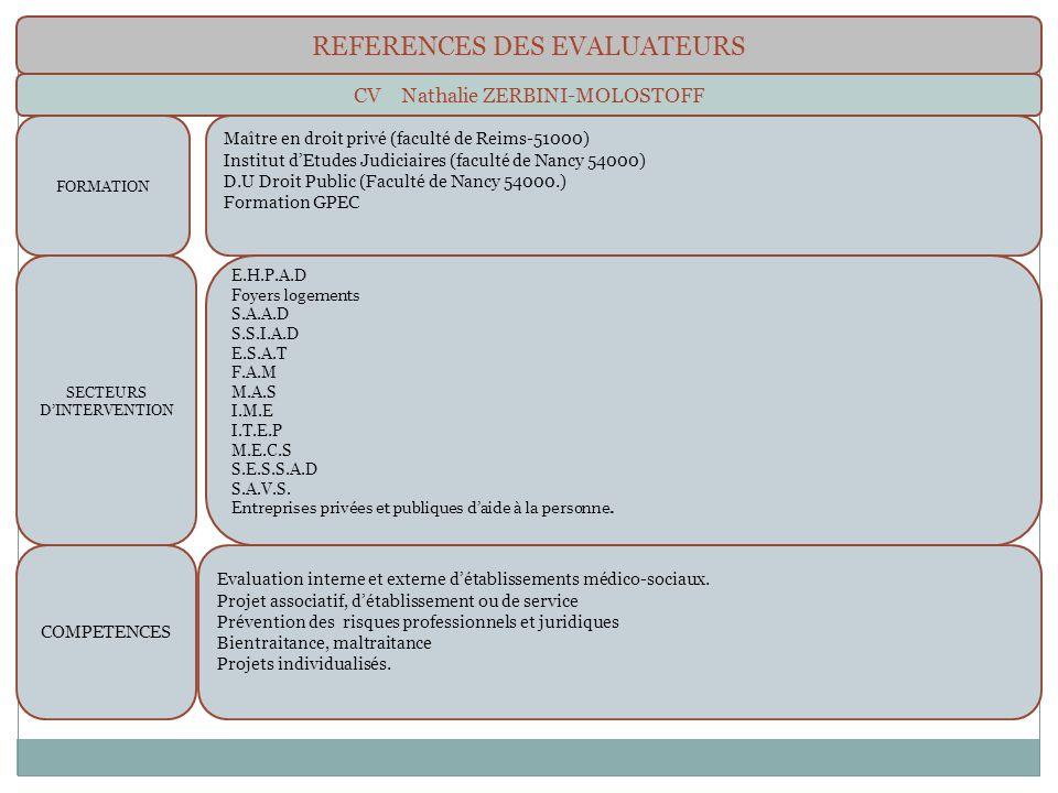 REFERENCES DES EVALUATEURS