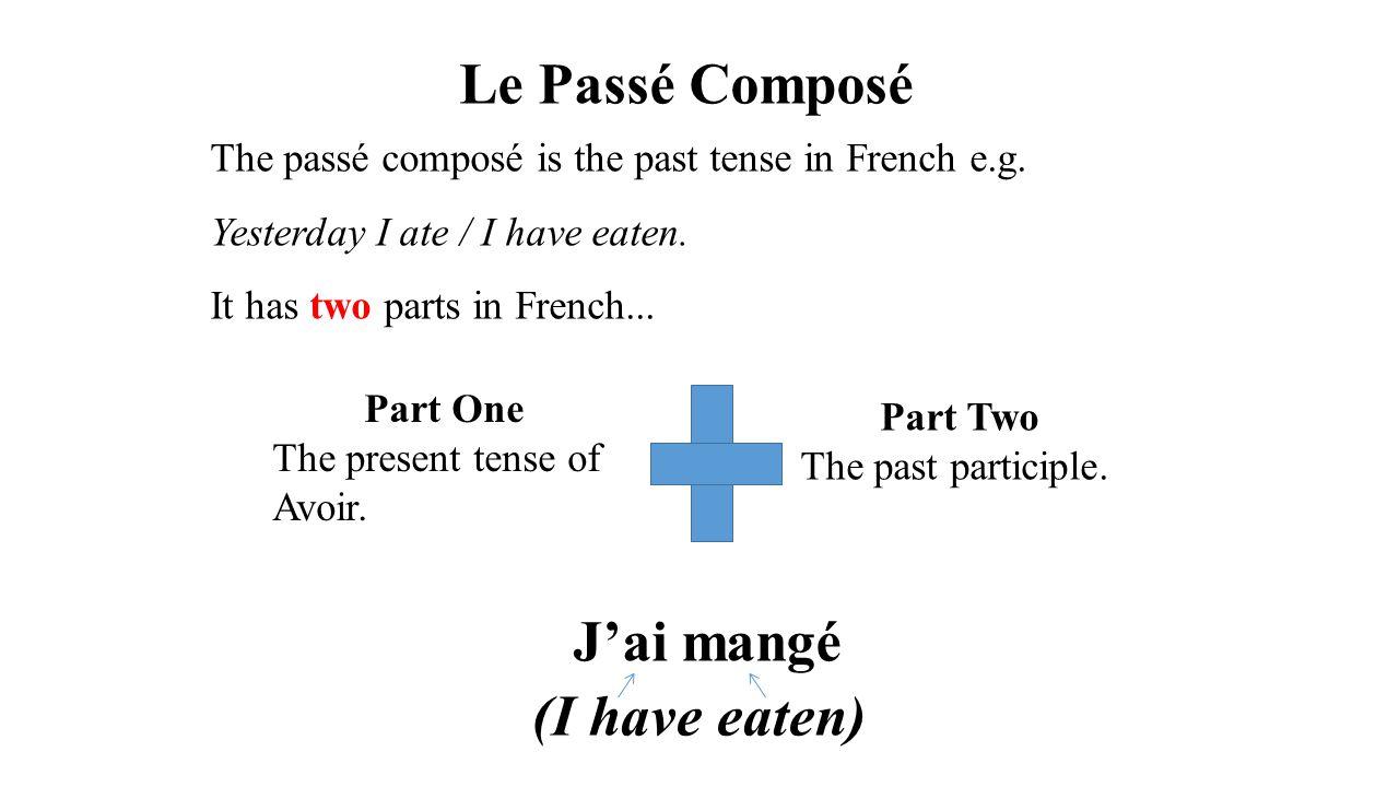 Le Passé Composé J'ai mangé (I have eaten)