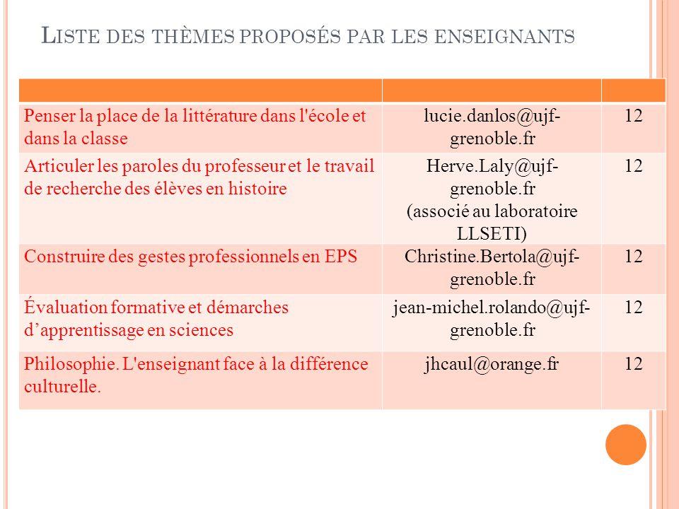 Liste des thèmes proposés par les enseignants