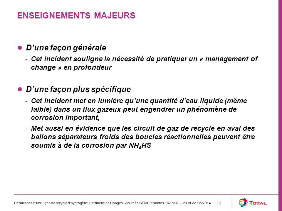 Enseignements majeurs
