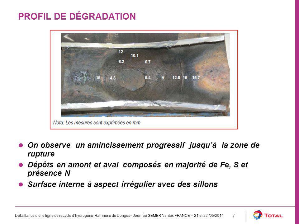 Profil de dégradation On observe un amincissement progressif jusqu'à la zone de rupture.