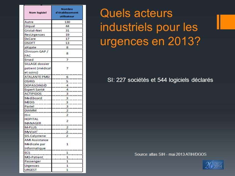 Quels acteurs industriels pour les urgences en 2013
