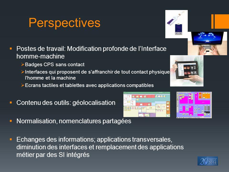 Perspectives Postes de travail: Modification profonde de l'Interface homme-machine. Badges CPS sans contact.