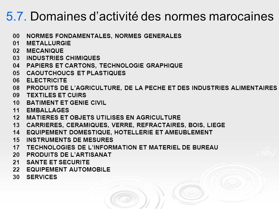 5.7. Domaines d'activité des normes marocaines