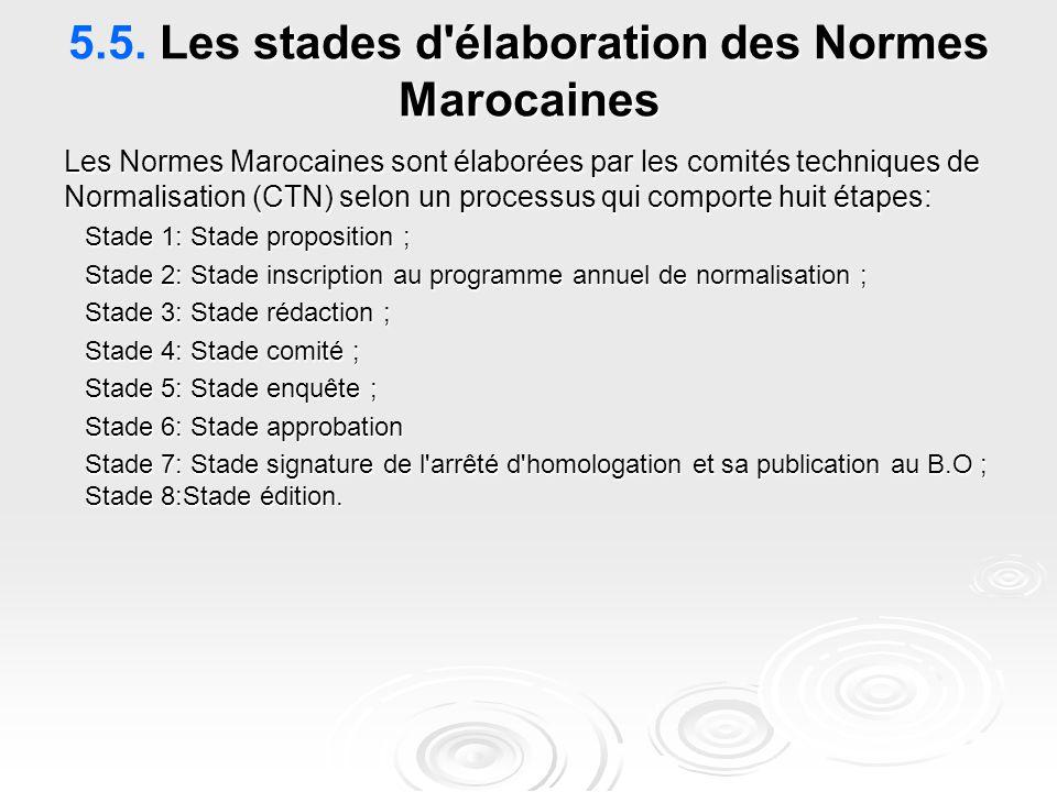5.5. Les stades d élaboration des Normes Marocaines