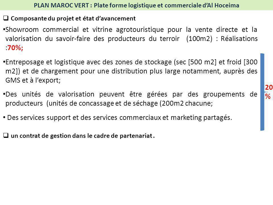 PLAN MAROC VERT : Plate forme logistique et commerciale d'Al Hoceima