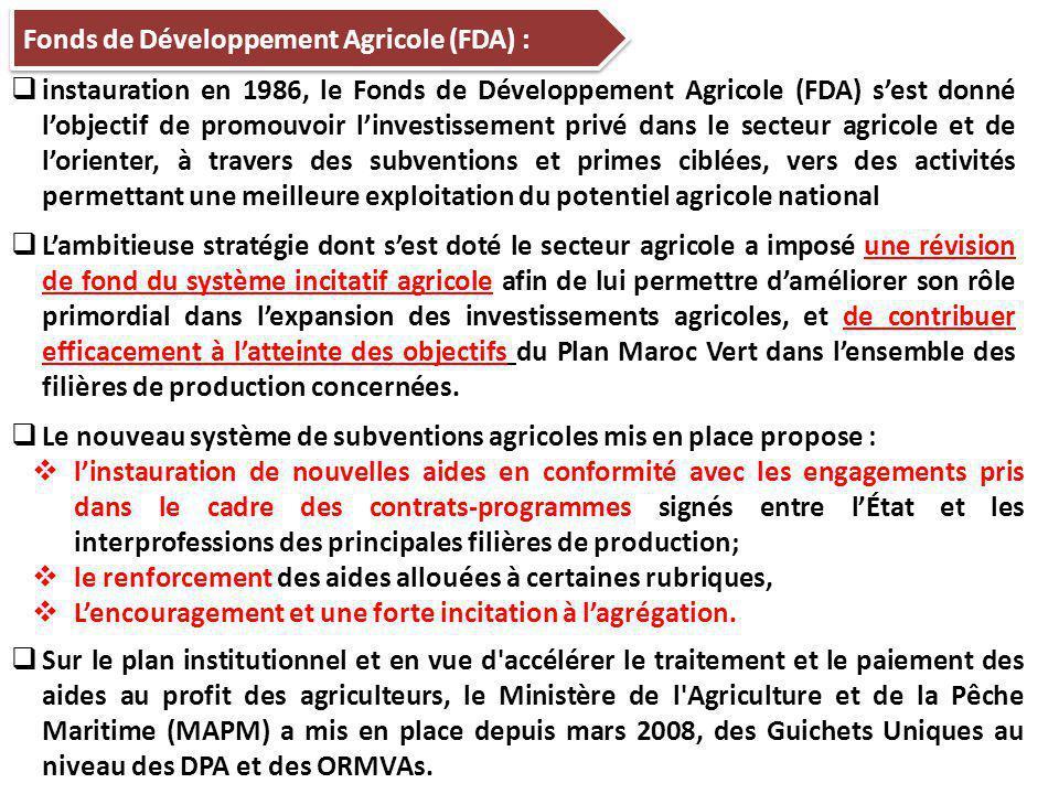 Fonds de Développement Agricole (FDA) :