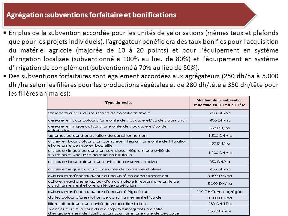 Agrégation :subventions forfaitaire et bonifications
