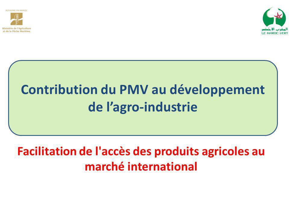 Contribution du PMV au développement de l'agro-industrie