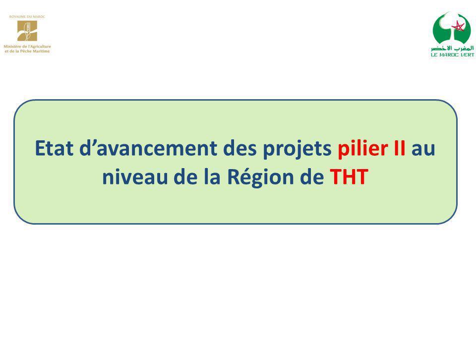 Etat d'avancement des projets pilier II au niveau de la Région de THT