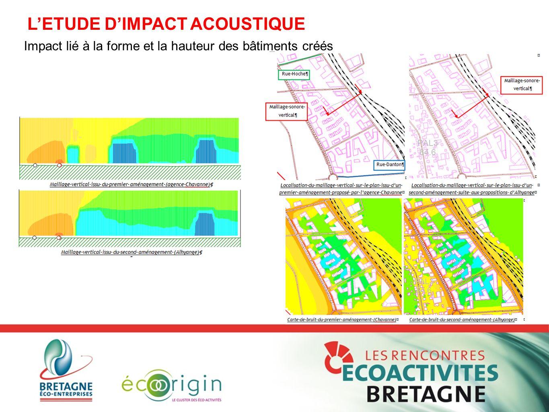 Impact lié à la forme et la hauteur des bâtiments créés