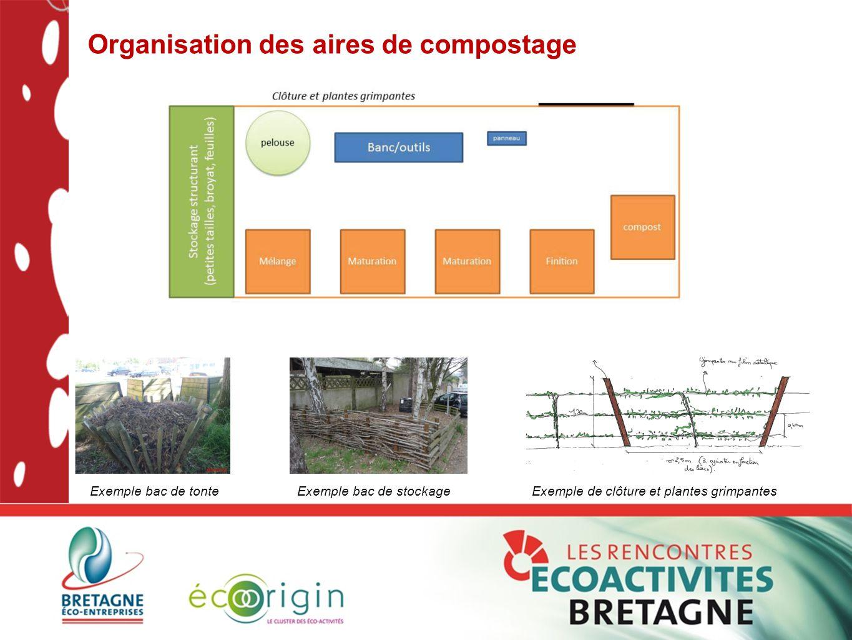 Organisation des aires de compostage